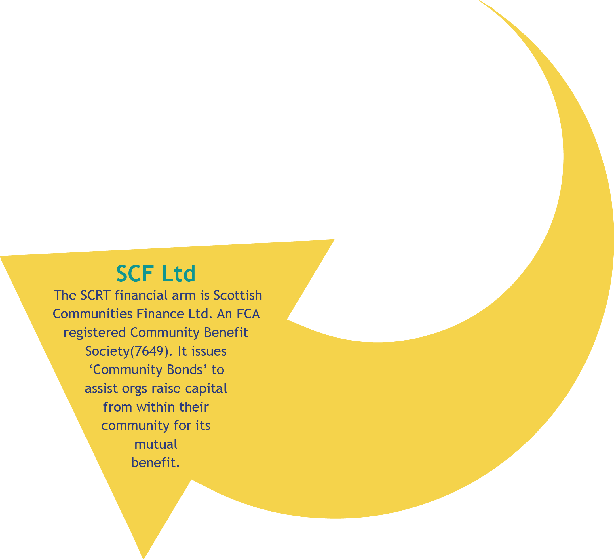 SCF Ltd arrow